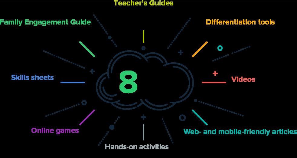 Scholastic DynaMath | The Math & Literacy Magazine for Grades 3- 5